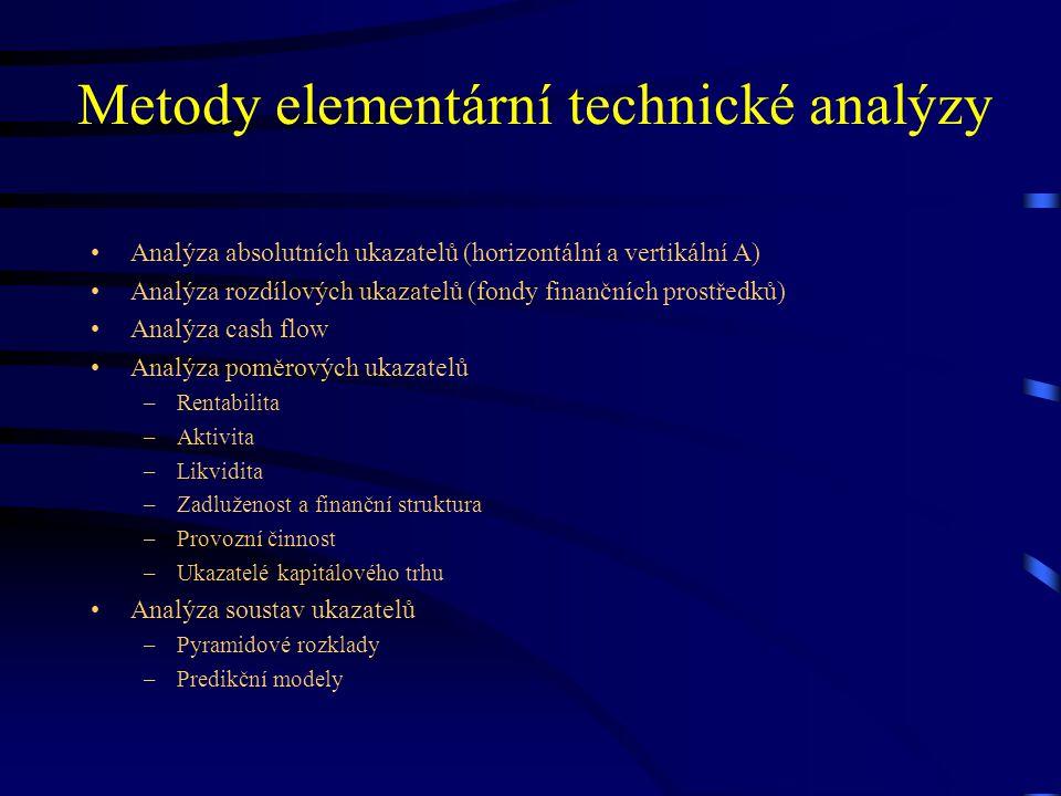 Metody elementární technické analýzy Analýza absolutních ukazatelů (horizontální a vertikální A) Analýza rozdílových ukazatelů (fondy finančních prost