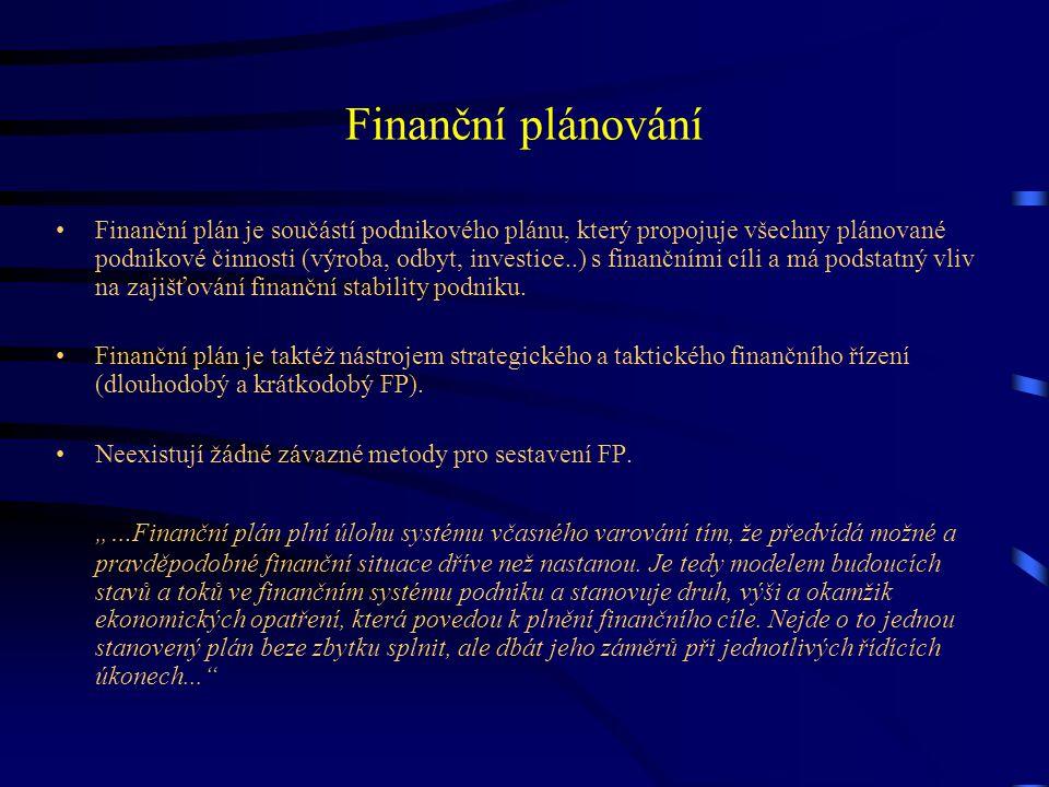 Finanční plánování Finanční plán je součástí podnikového plánu, který propojuje všechny plánované podnikové činnosti (výroba, odbyt, investice..) s fi