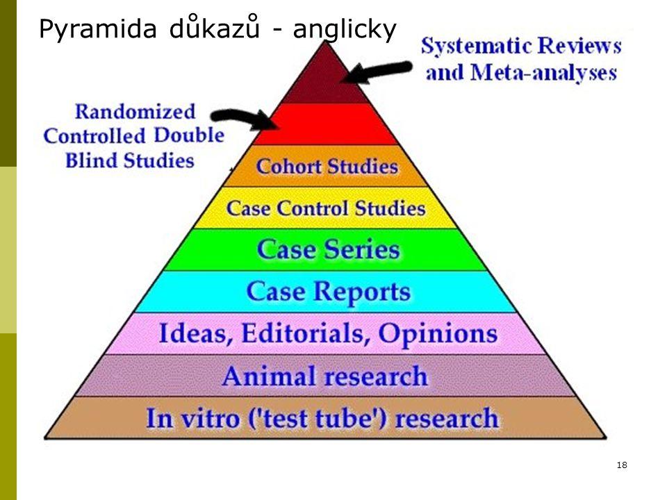 18 Pyramida důkazů - anglicky