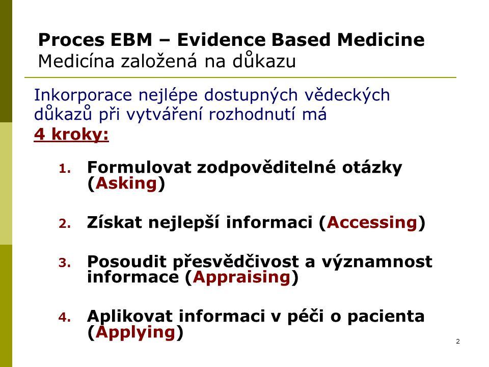 2 Proces EBM – Evidence Based Medicine Medicína založená na důkazu Inkorporace nejlépe dostupných vědeckých důkazů při vytváření rozhodnutí má 4 kroky
