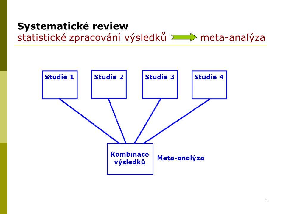 21 Systematické review statistické zpracování výsledků meta-analýza Studie 1Studie 2Studie 3Studie 4 Kombinace výsledků Meta-analýza