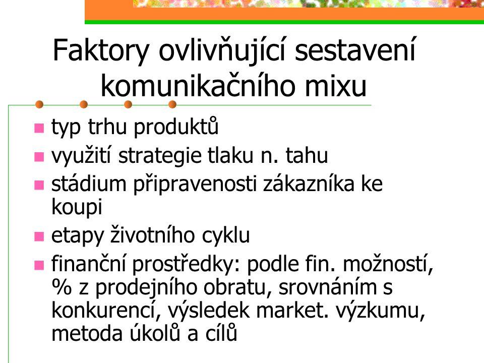 Faktory ovlivňující sestavení komunikačního mixu typ trhu produktů využití strategie tlaku n. tahu stádium připravenosti zákazníka ke koupi etapy živo