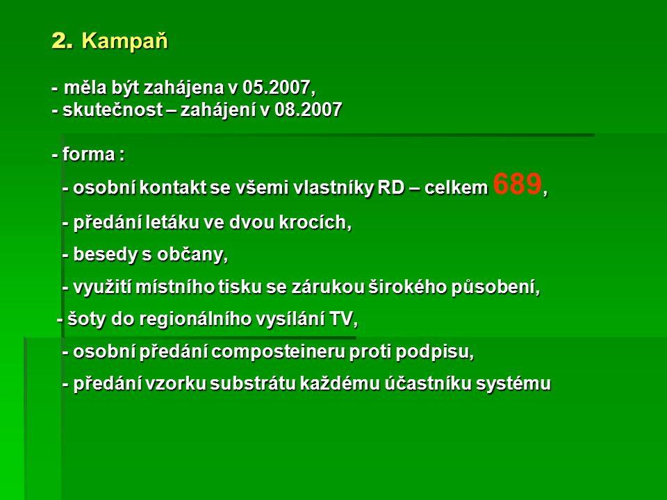 2. Kampaň - měla být zahájena v 05.2007, - skutečnost – zahájení v 08.2007 - forma : - osobní kontakt se všemi vlastníky RD – celkem, - předání letáku