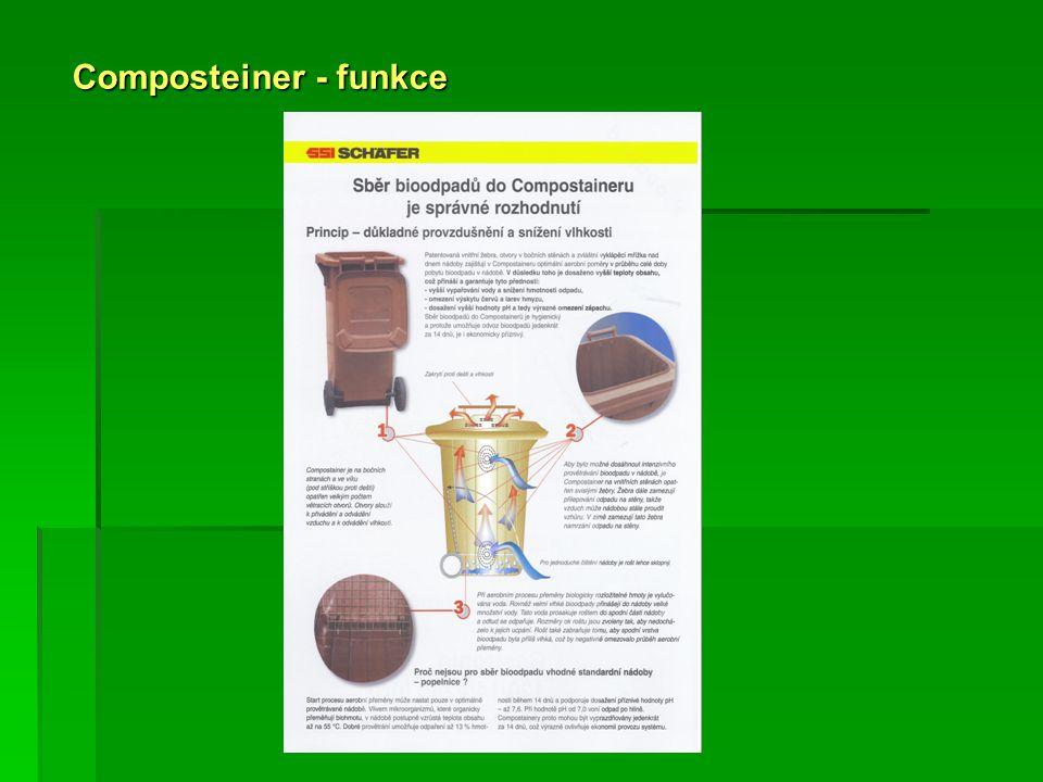 Composteiner - funkce