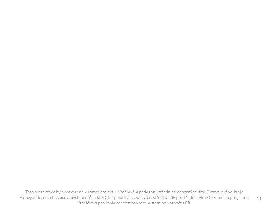 """Tato prezentace byla vytvořena v rámci projektu """"Vzdělávání pedagogů středních odborných škol Olomouckého kraje v nových trendech vyučovaných oborů , který je spolufinancován z prostředků ESF prostřednictvím Operačního programu Vzdělávání pro konkurenceschopnost a státního rozpočtu ČR."""