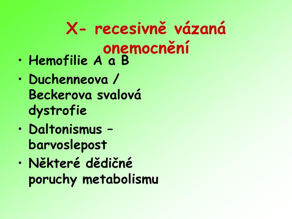 X- recesivně vázaná onemocnění Hemofilie A a B Duchenneova / Beckerova svalová dystrofie Daltonismus – barvoslepost Některé dědičné poruchy metabolism