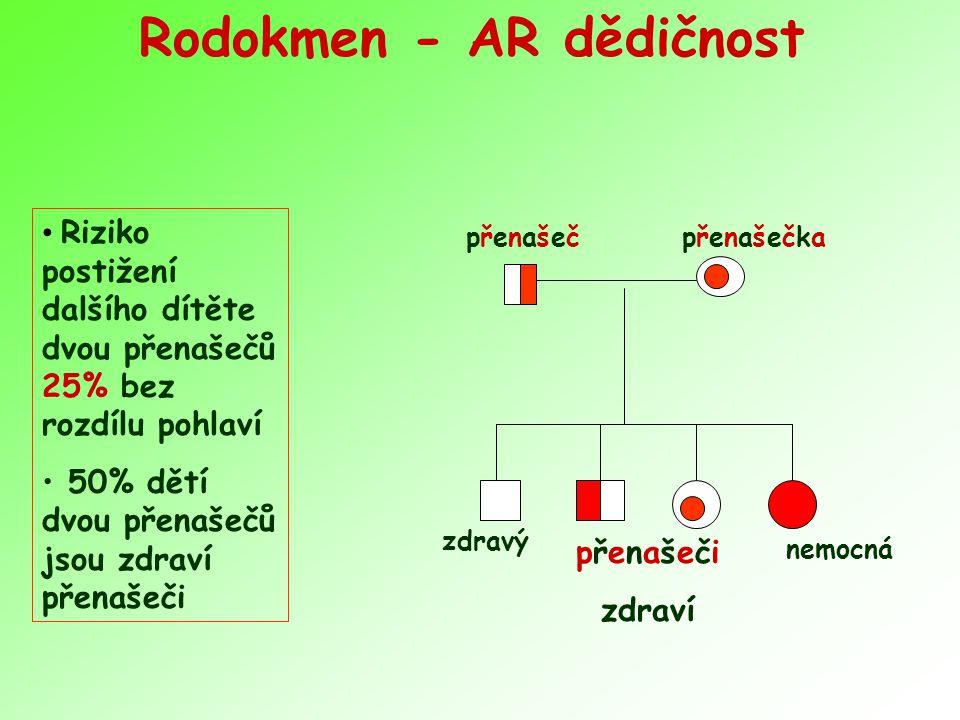 Choroby AR dědičné Cystická fibrosa - CF Fenylketourie – PKU – porucha metabolismu bílkovin Kongenitální adrenální hyperplasie – CAH, Adrenogenitální syndrom –AGS, deficit 21-hydroxylázy steroidů Spinální muskulární atrofie – SMA Nejčastější příčina dědičné nesyndromové ztráty sluchu Dědičné poruchy metabolismu některé