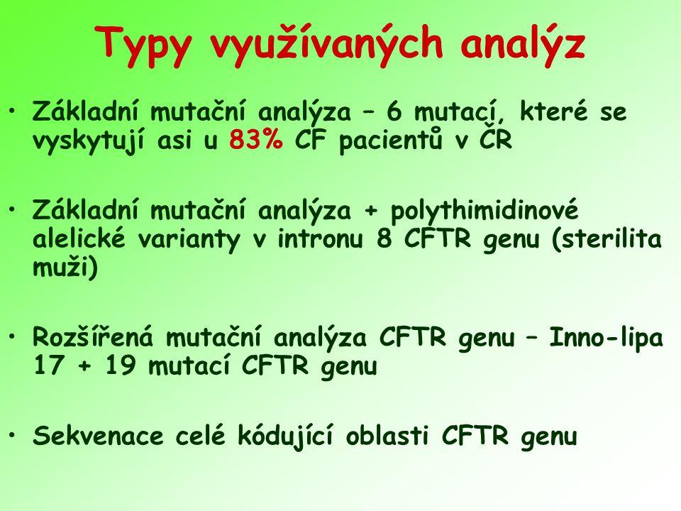Typy využívaných analýz Základní mutační analýza – 6 mutací, které se vyskytují asi u 83% CF pacientů v ČR Základní mutační analýza + polythimidinové