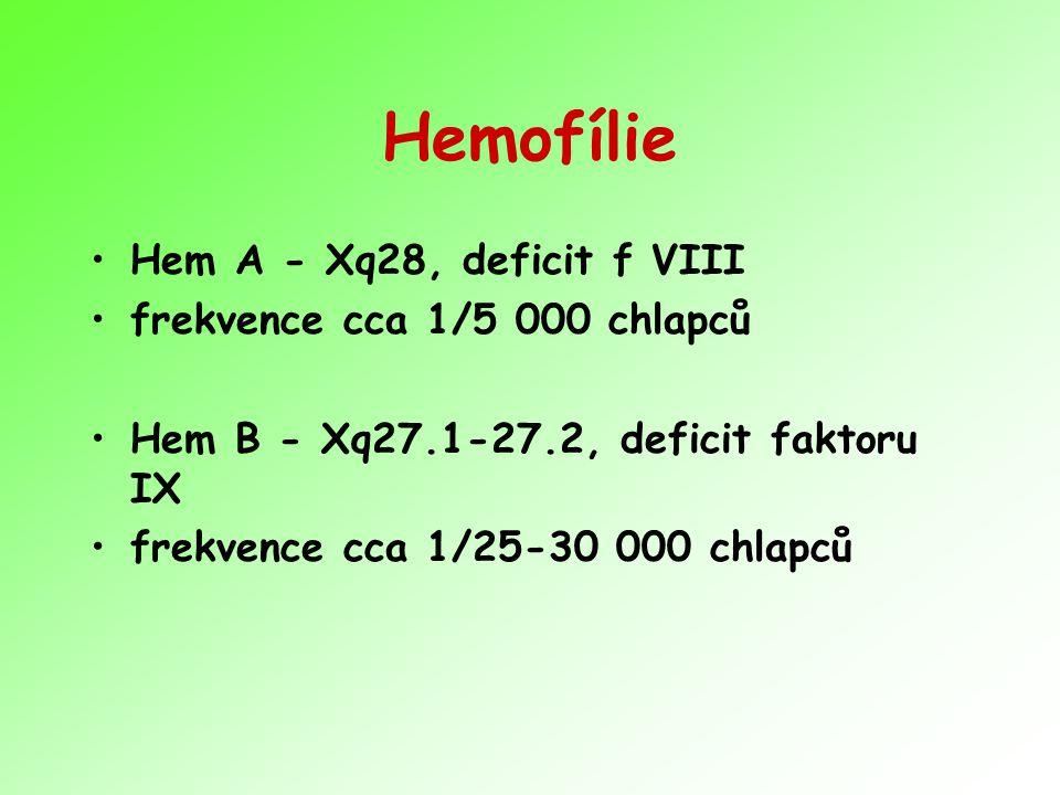 Hemofílie Hem A - Xq28, deficit f VIII frekvence cca 1/5 000 chlapců Hem B - Xq27.1-27.2, deficit faktoru IX frekvence cca 1/25-30 000 chlapců