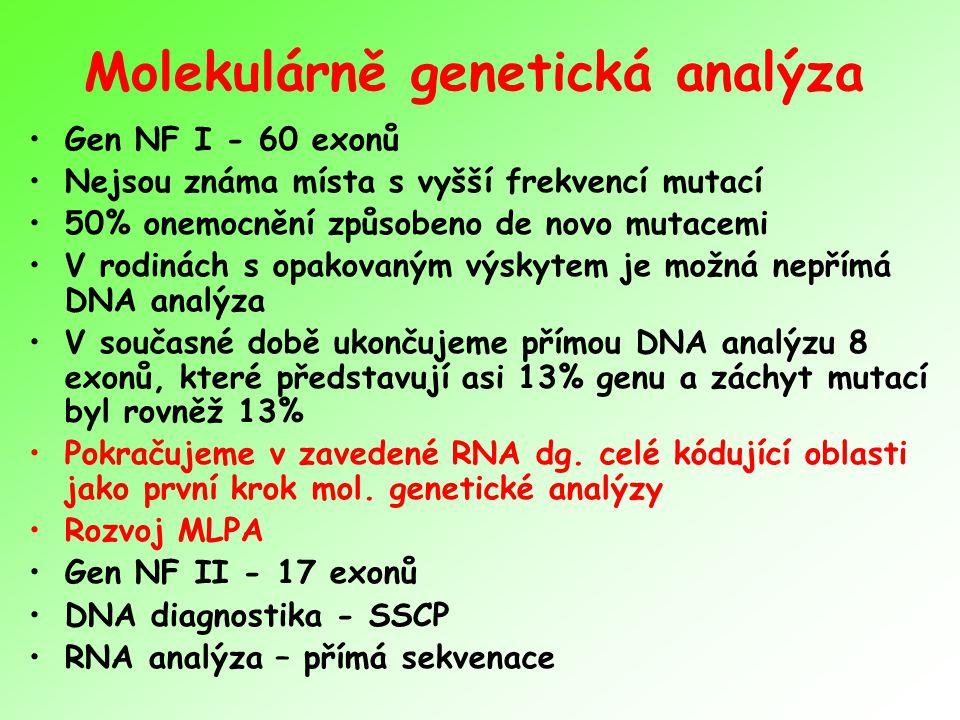 Molekulárně genetická analýza Gen NF I - 60 exonů Nejsou známa místa s vyšší frekvencí mutací 50% onemocnění způsobeno de novo mutacemi V rodinách s o