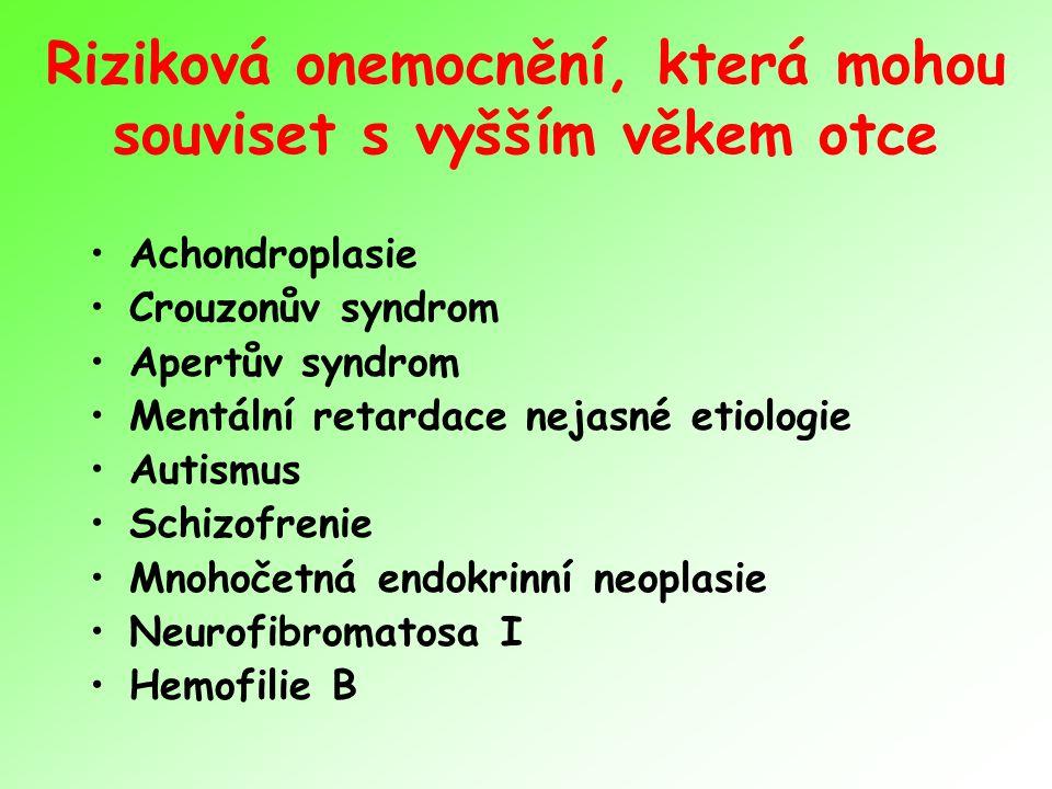 Riziková onemocnění, která mohou souviset s vyšším věkem otce Achondroplasie Crouzonův syndrom Apertův syndrom Mentální retardace nejasné etiologie Au