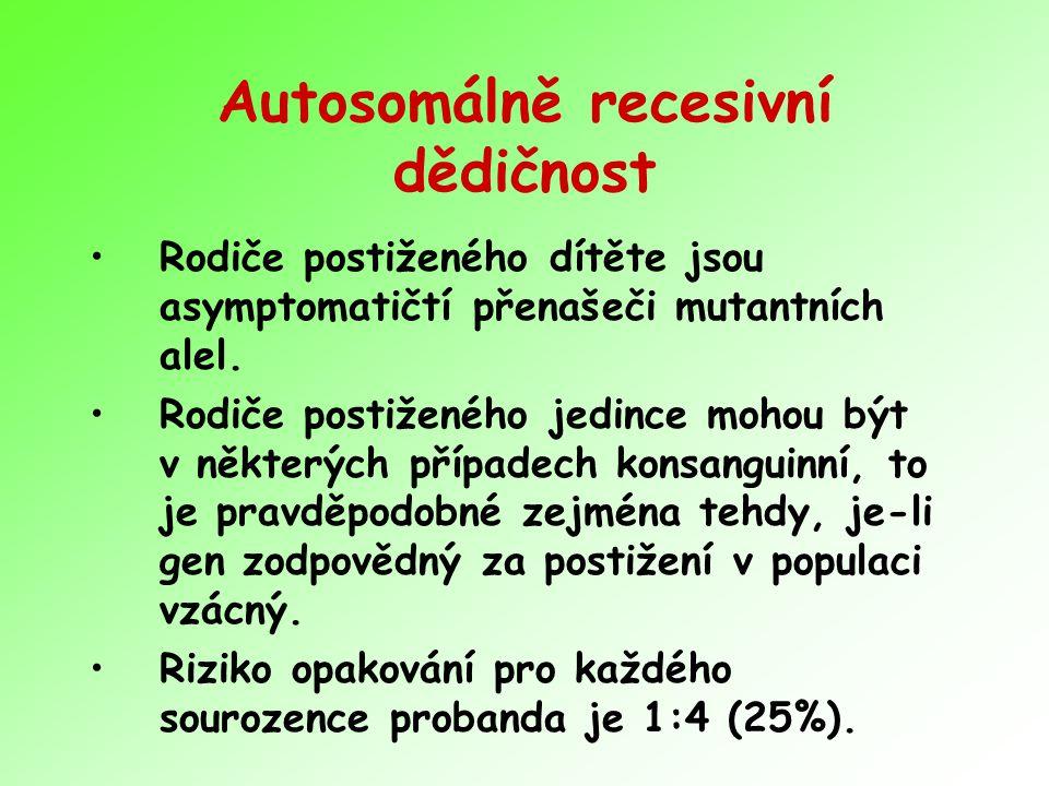 Autosomálně recesivní dědičnost Rodiče postiženého dítěte jsou asymptomatičtí přenašeči mutantních alel. Rodiče postiženého jedince mohou být v někter