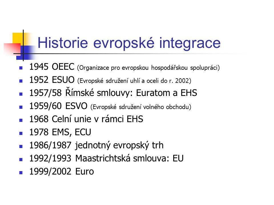 Historie evropské integrace 1945 OEEC (Organizace pro evropskou hospodářskou spolupráci) 1952 ESUO (Evropské sdružení uhlí a oceli do r.