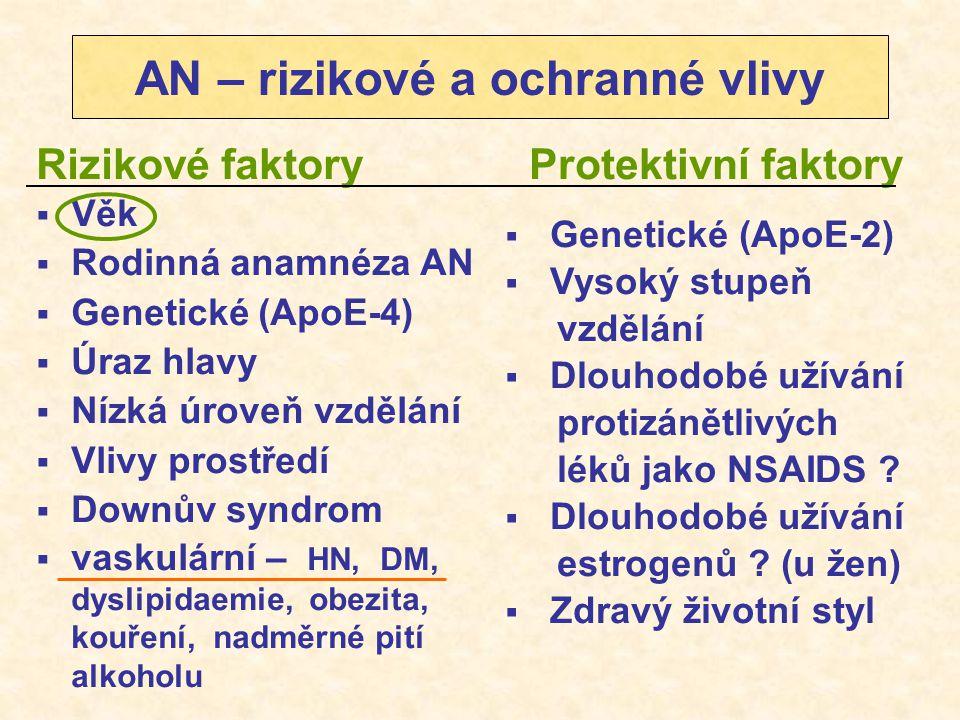 Rizikové faktory  Věk  Rodinná anamnéza AN  Genetické (ApoE-4)  Úraz hlavy  Nízká úroveň vzdělání  Vlivy prostředí  Downův syndrom  vaskulární