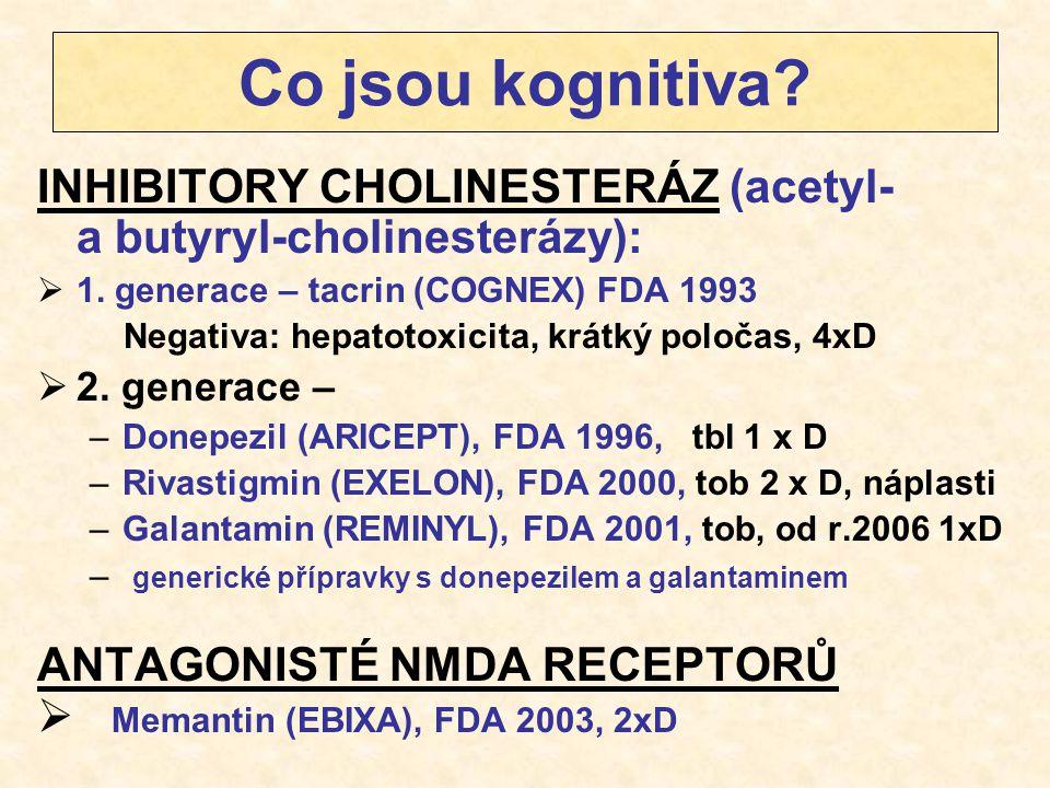 Co jsou kognitiva? INHIBITORY CHOLINESTERÁZ (acetyl- a butyryl-cholinesterázy):  1. generace – tacrin (COGNEX) FDA 1993 Negativa: hepatotoxicita, krá