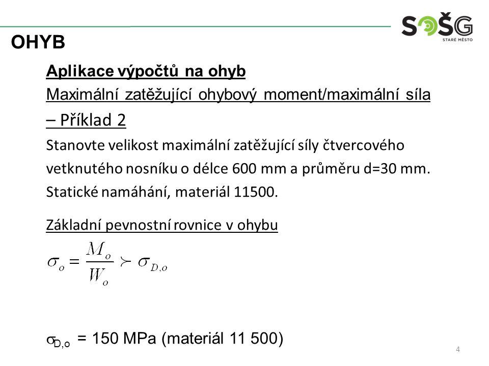 OHYB Aplikace výpočtů na ohyb Maximální zatěžující ohybový moment/maximální síla – Příklad 2 Stanovte velikost maximální zatěžující síly čtvercového v