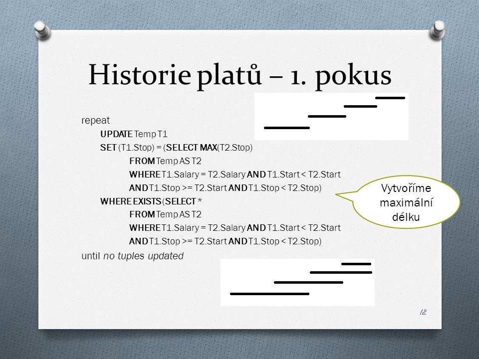 Historie platů – 1. pokus repeat UPDATE Temp T1 SET (T1.Stop) = (SELECT MAX(T2.Stop) FROM Temp AS T2 WHERE T1.Salary = T2.Salary AND T1.Start < T2.Sta