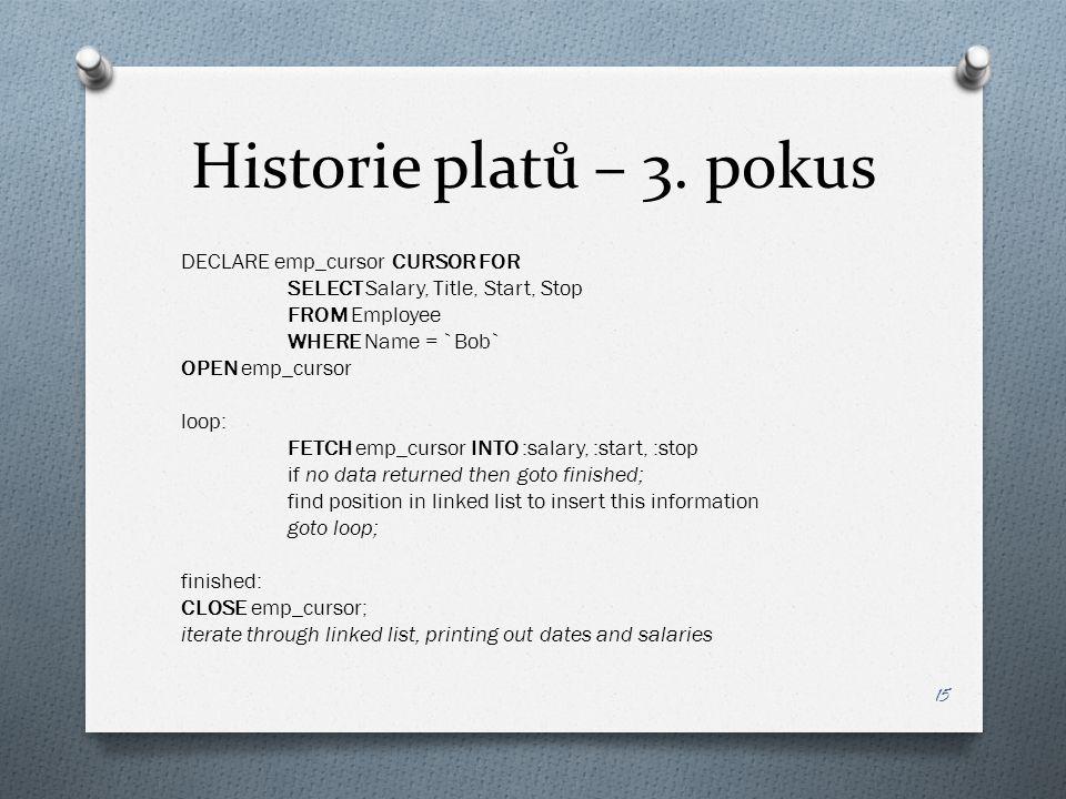 Historie platů – 3.