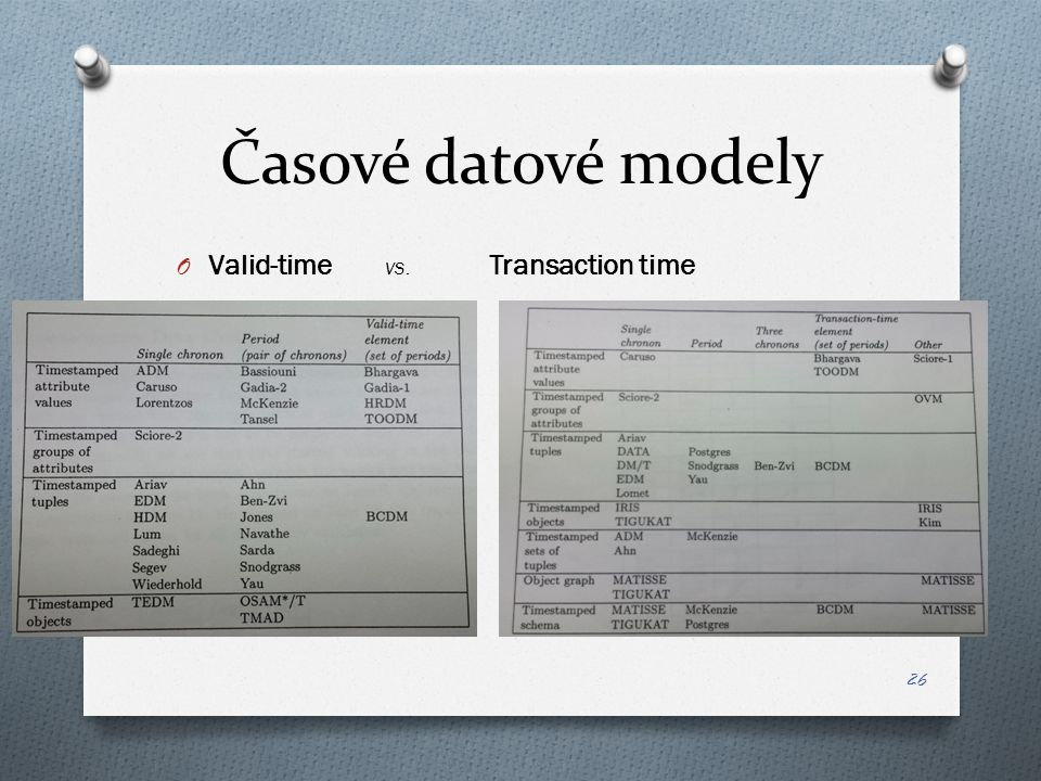 Časové datové modely O Valid-time vs. Transaction time 26