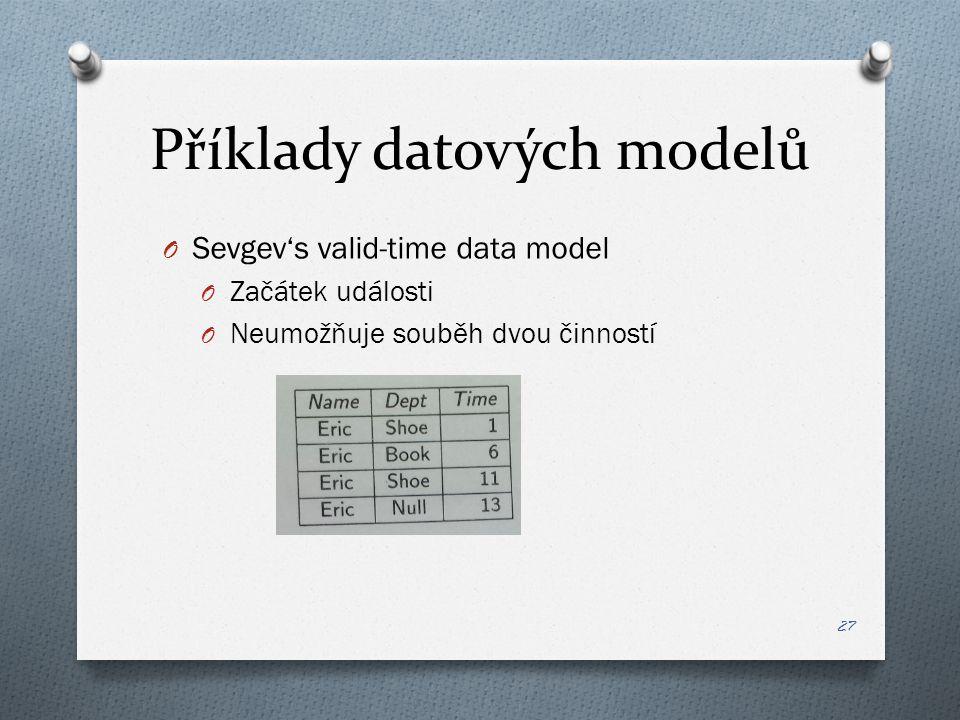 Příklady datových modelů O Sevgev's valid-time data model O Začátek události O Neumožňuje souběh dvou činností 27