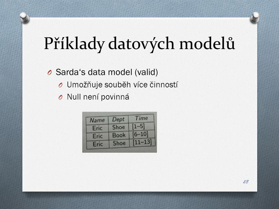 Příklady datových modelů O Sarda's data model (valid) O Umožňuje souběh více činností O Null není povinná 28