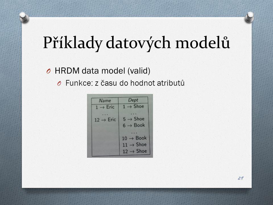 Příklady datových modelů O HRDM data model (valid) O Funkce: z času do hodnot atributů 29