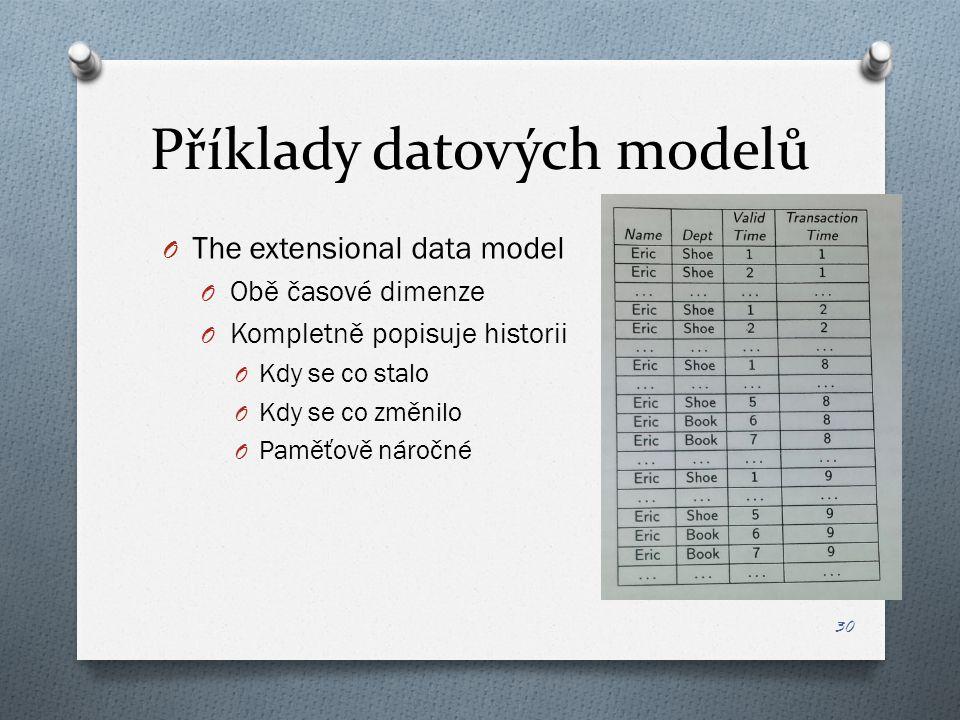 Příklady datových modelů O The extensional data model O Obě časové dimenze O Kompletně popisuje historii O Kdy se co stalo O Kdy se co změnilo O Paměťově náročné 30