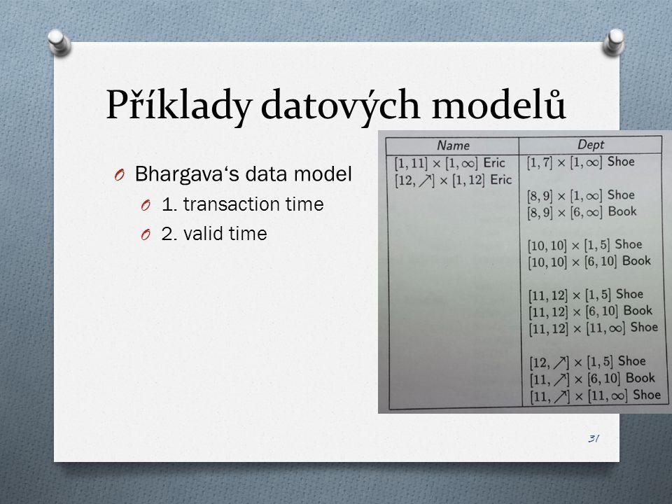 Příklady datových modelů O Bhargava's data model O 1. transaction time O 2. valid time 31