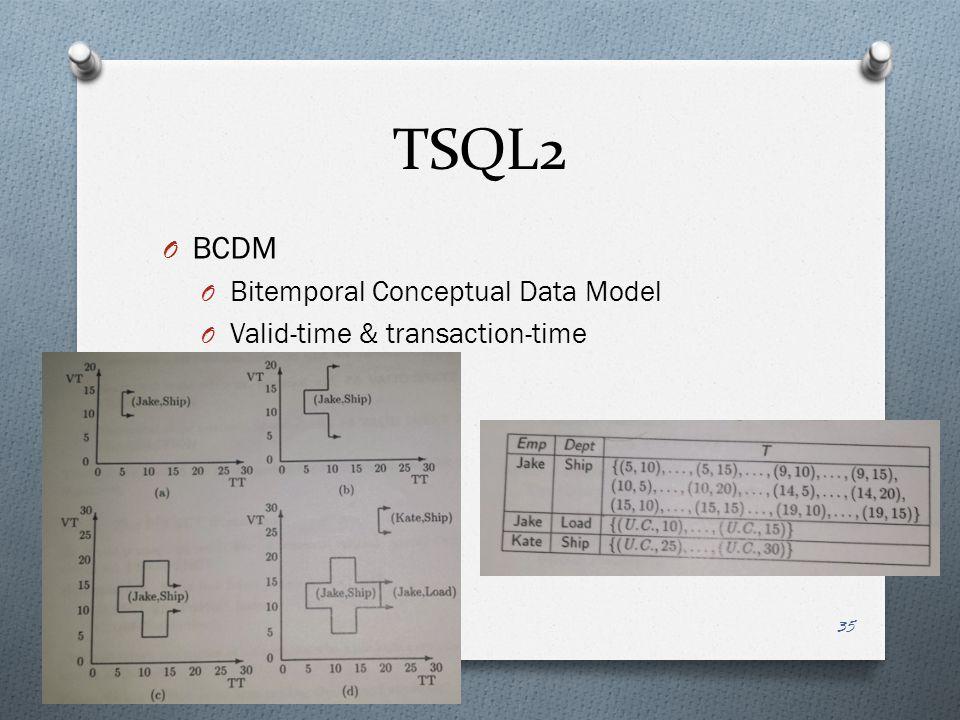 TSQL2 O BCDM O Bitemporal Conceptual Data Model O Valid-time & transaction-time 35
