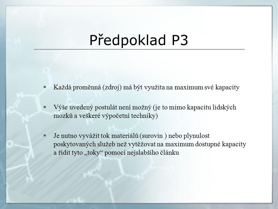 """Předpoklad P3  Každá proměnná (zdroj) má být využita na maximum své kapacity  Výše uvedený postulát není možný (je to mimo kapacitu lidských mozků a veškeré výpočetní techniky)  Je nutno vyvážit tok materiálů (surovin ) nebo plynulost poskytovaných služeb než vytěžovat na maximum dostupné kapacity a řídit tyto """"toky pomocí nejslabšího článku"""