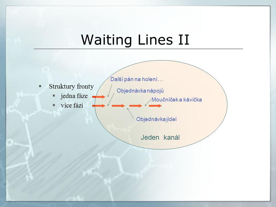 Waiting Lines II  Struktury fronty  jedna fáze  více fází Další pán na holení … Objednávka nápojů Objednávka jídel Moučníček a kávička Jeden kanál