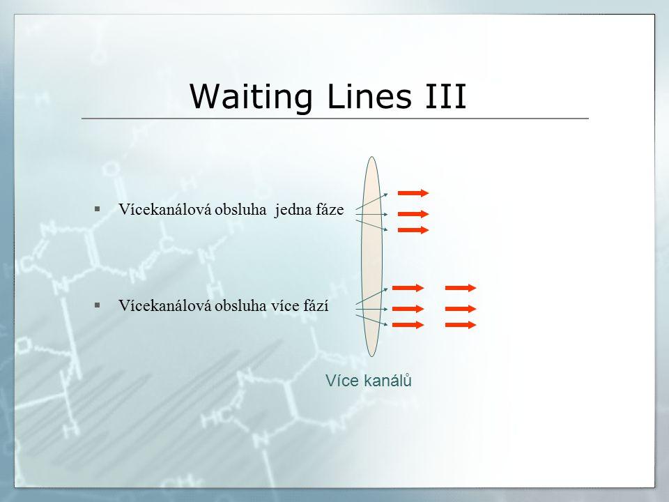 Waiting Lines III  Vícekanálová obsluha jedna fáze  Vícekanálová obsluha více fází Více kanálů