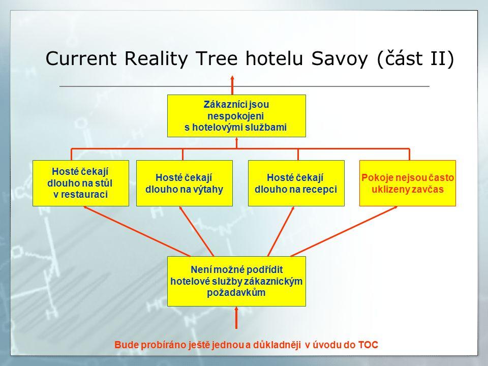 Current Reality Tree hotelu Savoy (část II) Hosté čekají dlouho na stůl v restauraci Zákazníci jsou nespokojeni s hotelovými službami Bude probíráno ještě jednou a důkladněji v úvodu do TOC Není možné podřídit hotelové služby zákaznickým požadavkům Hosté čekají dlouho na výtahy Hosté čekají dlouho na recepci Pokoje nejsou často uklizeny zavčas