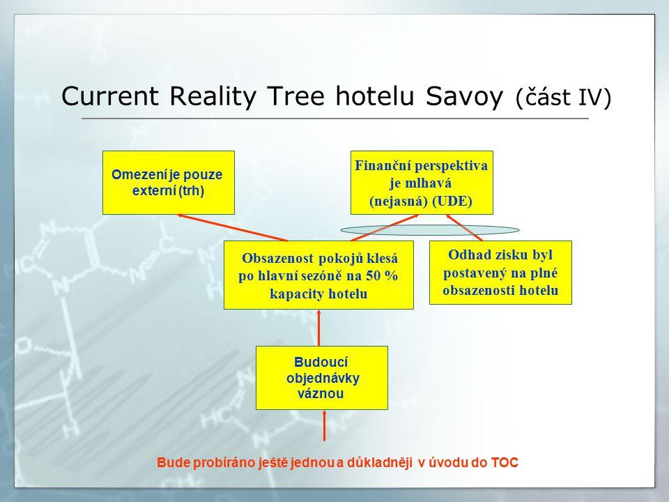 Budoucí objednávky váznou Bude probíráno ještě jednou a důkladněji v úvodu do TOC Current Reality Tree hotelu Savoy (část IV) Obsazenost pokojů klesá po hlavní sezóně na 50 % kapacity hotelu Omezení je pouze externí (trh) Finanční perspektiva je mlhavá (nejasná) (UDE) Odhad zisku byl postavený na plné obsazenosti hotelu