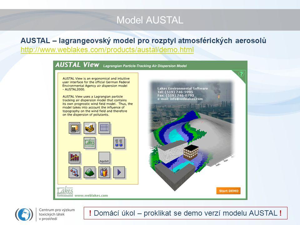 Model AUSTAL AUSTAL – lagrangeovský model pro rozptyl atmosférických aerosolů http://www.weblakes.com/products/austal/demo.html .