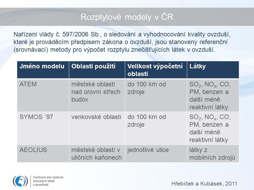 Rozptylové modely v ČR Hřebíček a Kubásek, 2011 Nařízení vlády č.