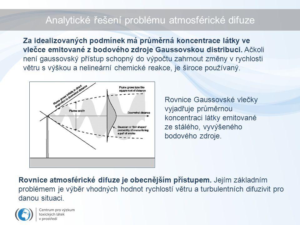 Analytické řešení problému atmosférické difuze Za idealizovaných podmínek má průměrná koncentrace látky ve vlečce emitované z bodového zdroje Gaussovskou distribuci.