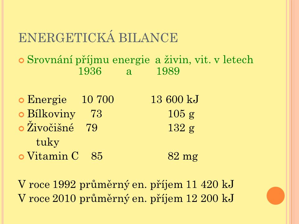 ENERGETICKÁ BILANCE Srovnání příjmu energie a živin, vit. v letech 1936 a 1989 Energie 10 700 13 600 kJ Bílkoviny 73 105 g Živočišné 79 132 g tuky Vit