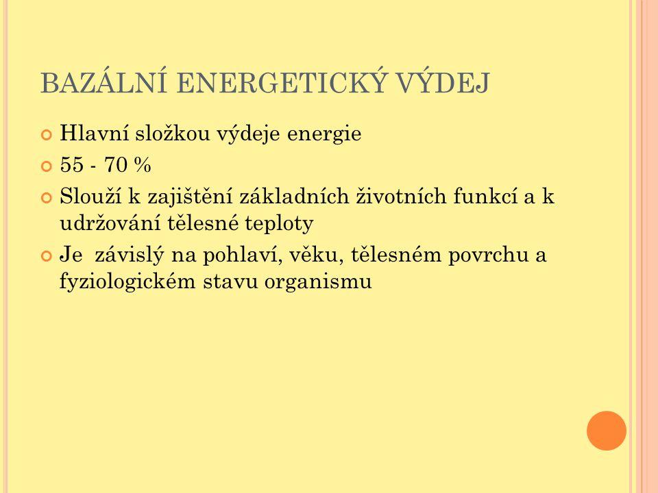 BAZÁLNÍ ENERGETICKÝ VÝDEJ Hlavní složkou výdeje energie 55 - 70 % Slouží k zajištění základních životních funkcí a k udržování tělesné teploty Je závi