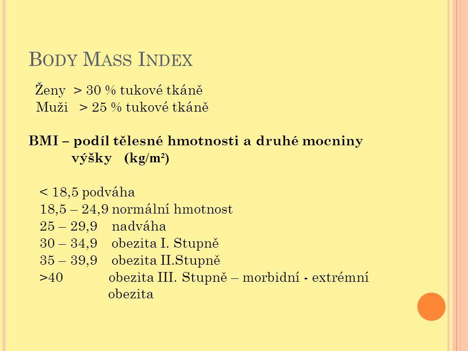 B ODY M ASS I NDEX Ženy > 30 % tukové tkáně Muži > 25 % tukové tkáně BMI – podíl tělesné hmotnosti a druhé mocniny výšky (k g/m²) < 18,5 podváha 18,5