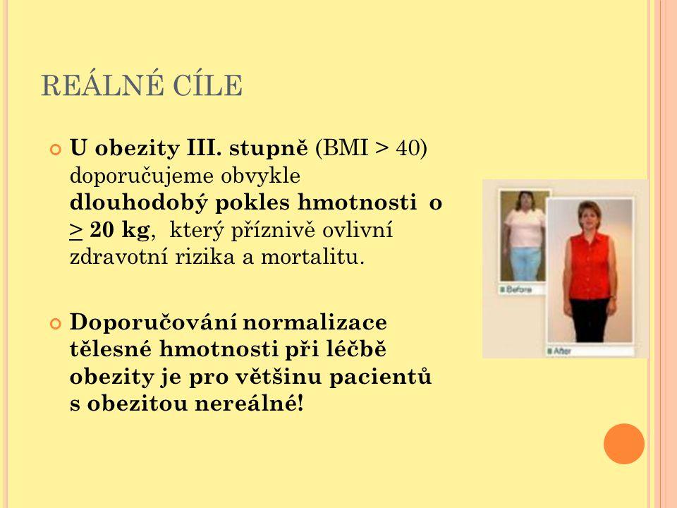REÁLNÉ CÍLE U obezity III. stupně (BMI > 40) doporučujeme obvykle dlouhodobý pokles hmotnosti o > 20 kg, který příznivě ovlivní zdravotní rizika a mor