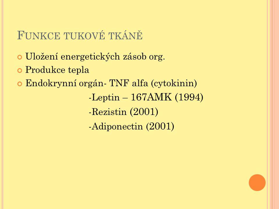 F UNKCE TUKOVÉ TKÁNĚ Uložení energetických zásob org. Produkce tepla Endokrynní orgán- TNF alfa (cytokinin) -Leptin – 167AMK (1994) -Rezistin (2001) -