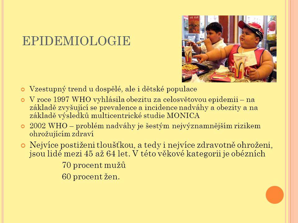 E PIDEMIOLOGIE ČR publikovány výsledky sledování změn výskytu obezity v populaci České republiky: mezi roky 1985 – 2000 došlo ke statisticky významnému zvýšení BMI u mužů V ČR se obezita vyskytuje u 20 – 25 % populace Osob s nadváhou je v ČR kolem 75 % (Svačina, 2000)