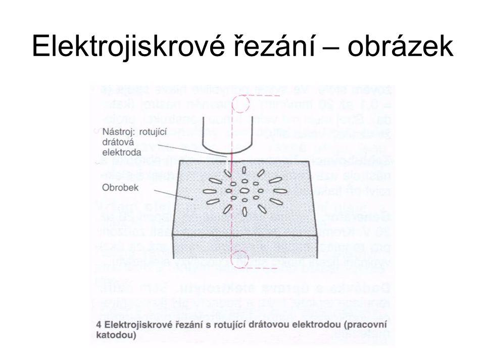Elektrojiskrové řezání – obrázek
