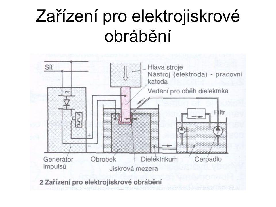 Zařízení pro elektrojiskrové obrábění