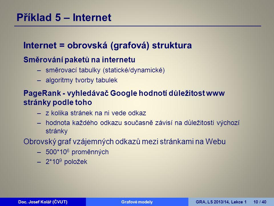 Doc. Josef Kolář (ČVUT)Grafové modelyGRA, LS 2013/14, Lekce 1 10 / 40 Příklad 5 – Internet Internet = obrovská (grafová) struktura Směrování paketů na