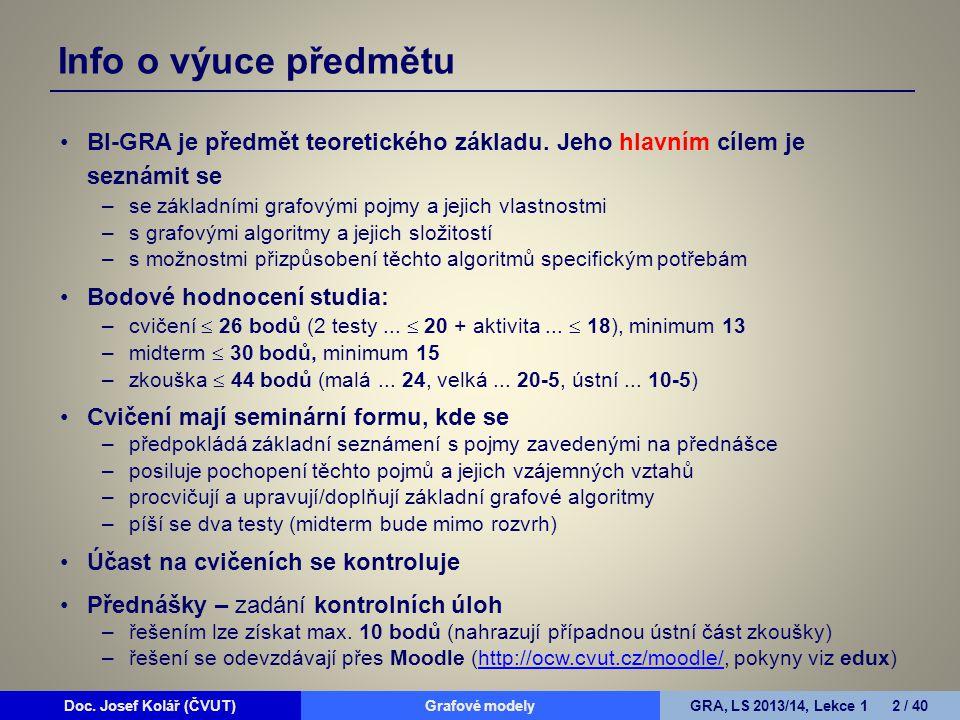 Doc. Josef Kolář (ČVUT)Grafové modelyGRA, LS 2013/14, Lekce 1 2 / 40 Info o výuce předmětu BI-GRA je předmět teoretického základu. Jeho hlavním cílem