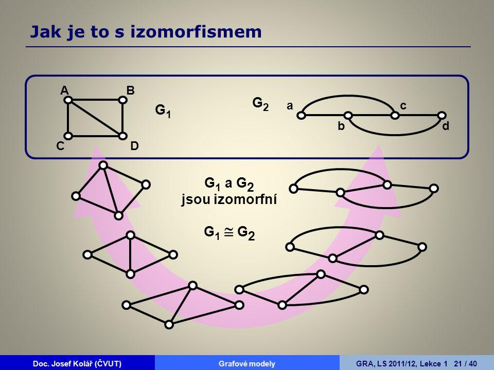AB CD G1G1 a b c d G2G2 Jak je to s izomorfismem G 1 a G 2 jsou izomorfní G 1  G 2 Doc. Josef Kolář (ČVUT)Grafové modelyGRA, LS 2010/11, Lekce 1 21 /