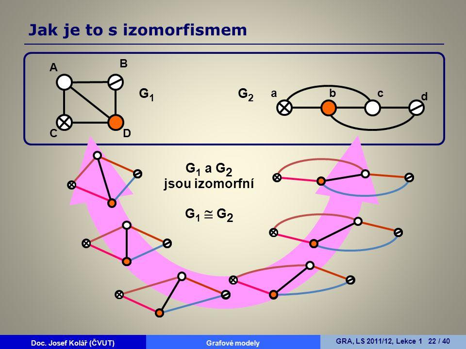 A B CD G1G1 abc d G2G2 G 1 a G 2 jsou izomorfní G 1  G 2 Doc. Josef Kolář (ČVUT)Grafové modely Jak je to s izomorfismem Doc. Josef Kolář (ČVUT)Grafov
