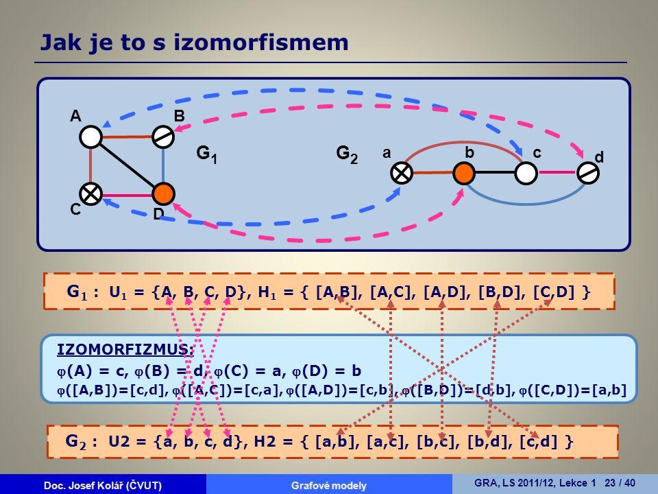 AB C D G1G1 abc d G2G2 G 1 : U 1 = {A, B, C, D}, H 1 = { [A,B], [A,C], [A,D], [B,D], [C,D] } G 2 : U2 = {a, b, c, d}, H2 = { [a,b], [a,c], [b,c], [b,d
